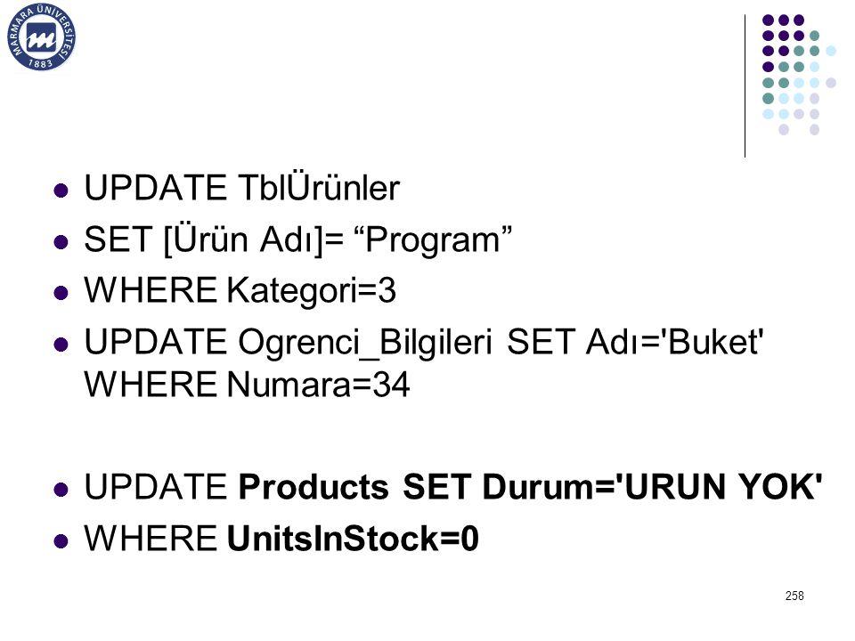UPDATE TblÜrünler SET [Ürün Adı]= Program WHERE Kategori=3. UPDATE Ogrenci_Bilgileri SET Adı= Buket WHERE Numara=34.